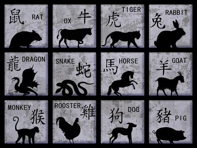 Znaki zodiaku w chińskim horoskopie