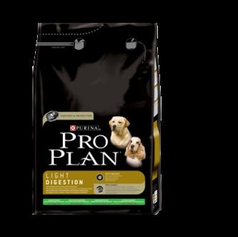 Karma Purina Pro Plan dla psa po kastracji